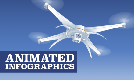 Animated Infographics: How Do They Work and What Makes Them Effective?
