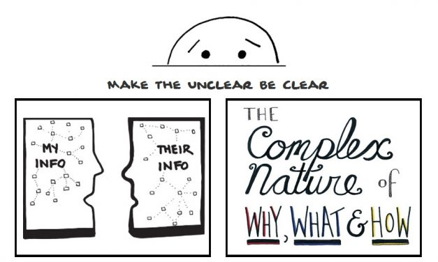 Five Things I Learned about Information Architecture from Abby Covert