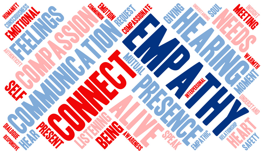Empathy: The Forgotten Element in Successful Content Creation