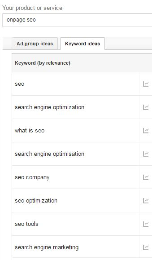 Image: Google AdWords keyword ideas, Complete Guide to LSI Keywords