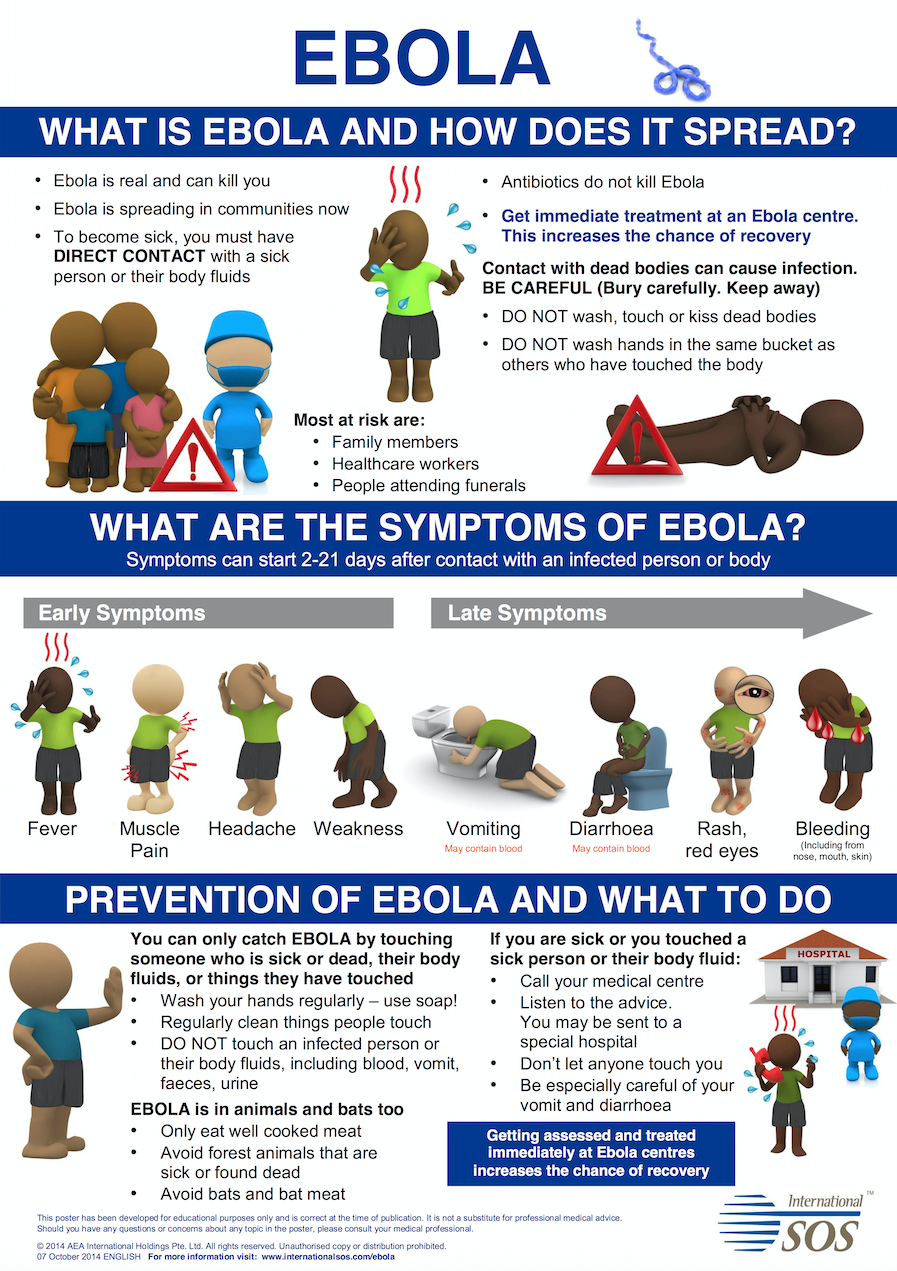 Ebola Poster in English