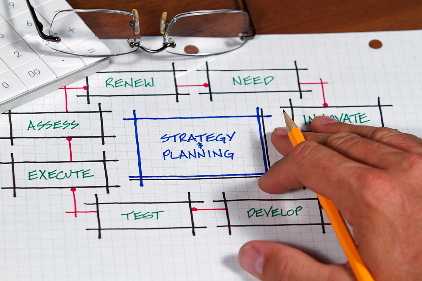 Image: Strategic Planning