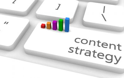Diversifying Content Strategy To Improve Customer Engagement
