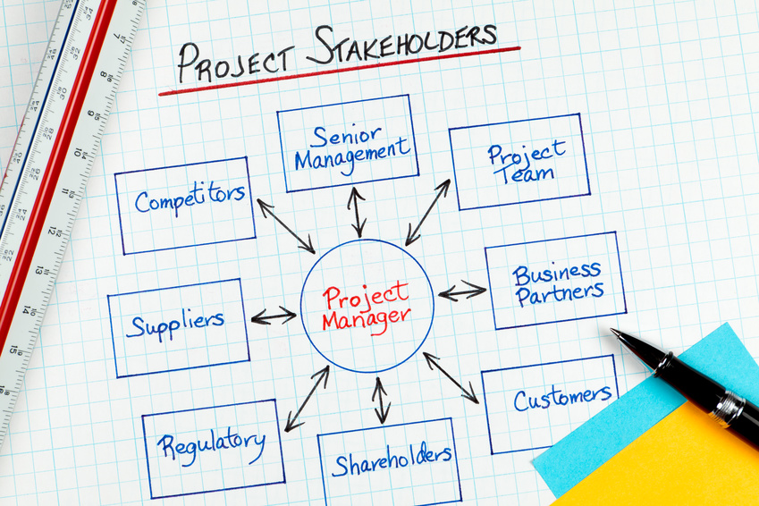 Image: Project Stakeholders