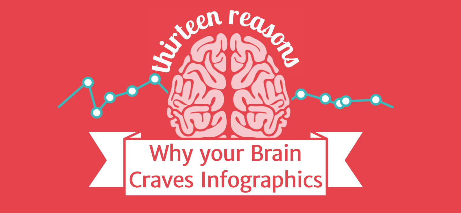 Image: Why Your Brain Craves Infographics