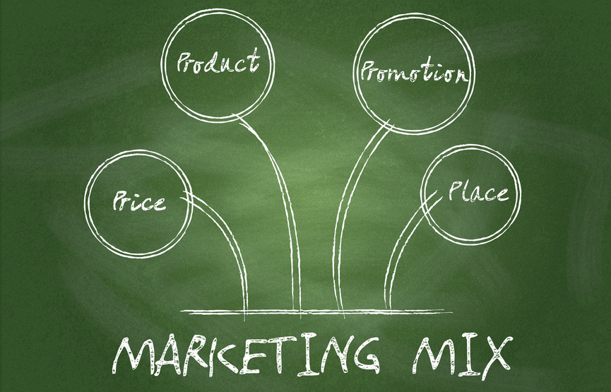 Image: The Four P's of Marketing