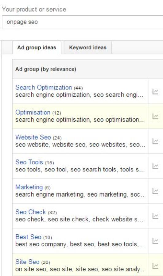 Google AdWords ad group ideas, Complete Guide to LSI Keywords